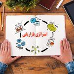 برگزاری ماژول استراتژی بازاریابی  در رشت