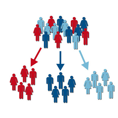 تاثیر طبقه بندی مشتریان بر اساس روش RFM  بر فروش
